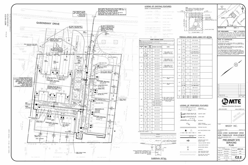 Butler Certified Builder   Design Build   Investing Pro Group